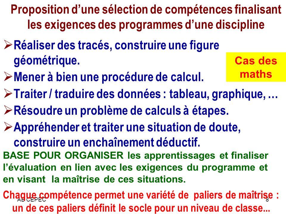 AB CEPEC8 Proposition dune sélection de compétences finalisant les exigences des programmes dune discipline Réaliser des tracés, construire une figure géométrique.