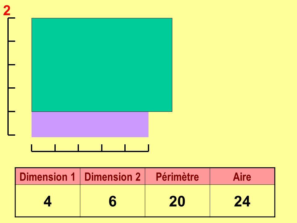 7 Dimension 1Dimension 2PérimètreAire 1,58,52012,75