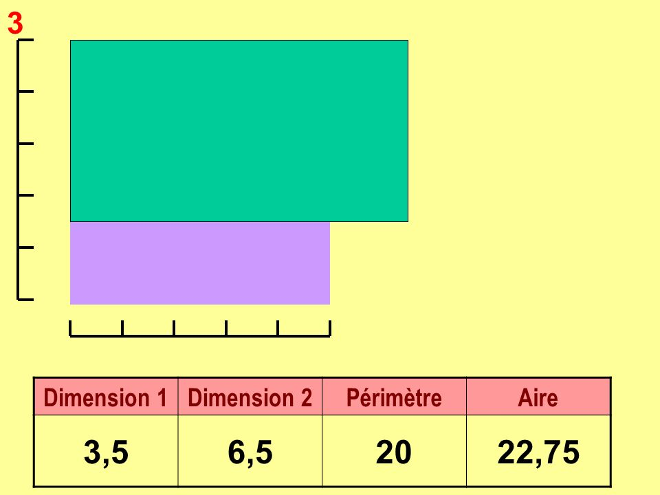 4 Dimension 1Dimension 2PérimètreAire 372021
