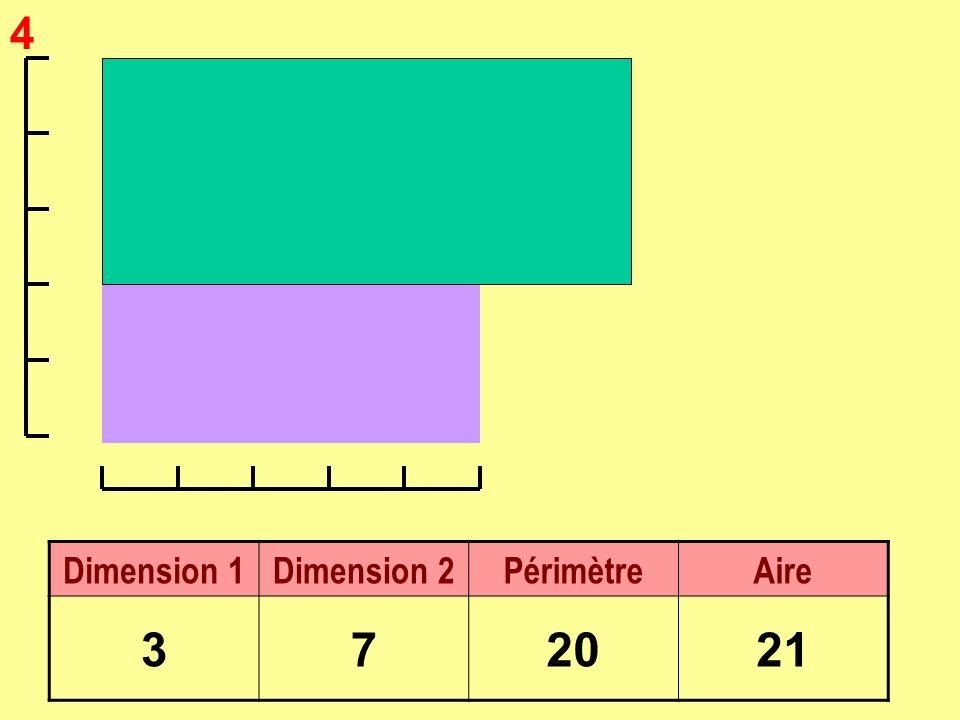 5 Dimension 1Dimension 2PérimètreAire 2,57,52018,75