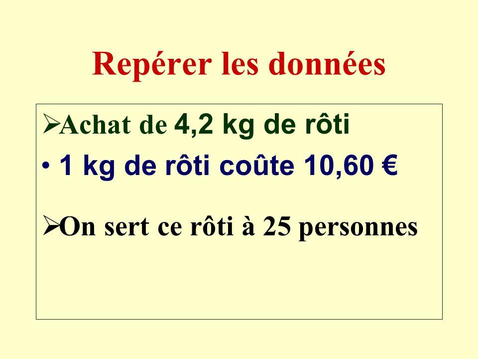 Problème 2 On achète 4,2 kg dun rôti de bœuf à 10,60 le kilogramme.
