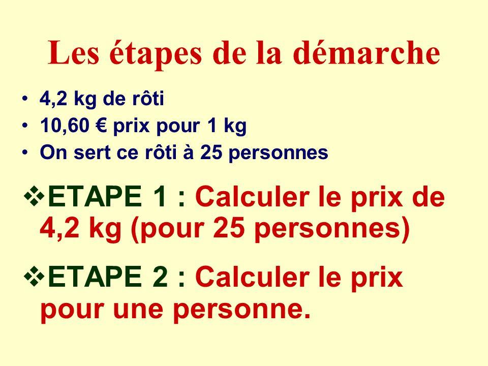Repérer les données Achat de 4,2 kg de rôti 1 kg de rôti coûte 10,60 On sert ce rôti à 25 personnes