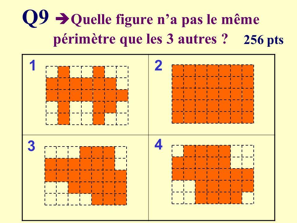 Q8 Voici le même cube dans 3 positions différentes Quelle est la couleur de la face opposée à la face jaune Verte Orange Violette Rouge 128 pts