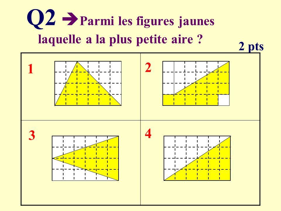Q1 Quel est le plus petit 1. 0,801 2. 0,81 3. 0,8 4. 0,75 1 pts