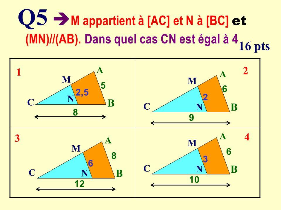 Q4 Calculer 20% de 500 1. 10000 2. 1000 3. 100 4. 10 8 pts