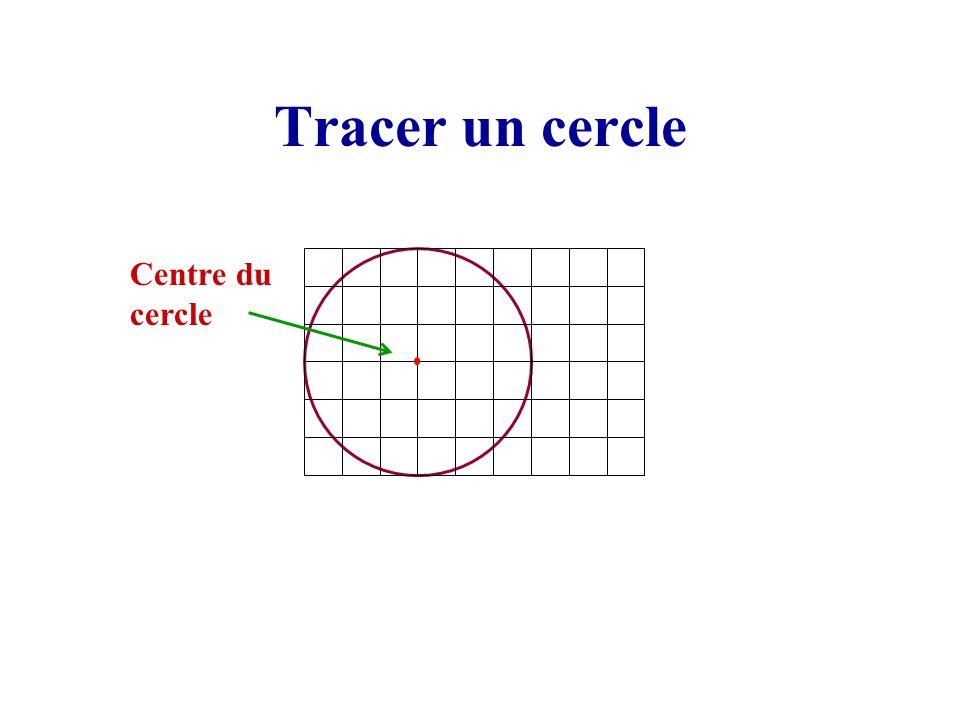 Tracer un cercle Centre du cercle