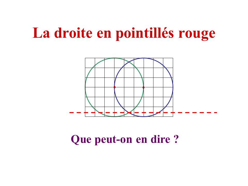 Où piquer la pointe du compas pour tracer les arcs de cercles ?