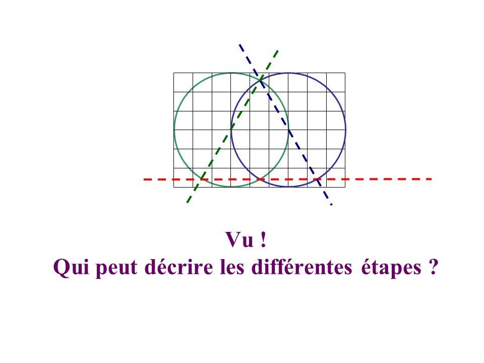 Est-on sûr que cest un triangle équilatéral ?
