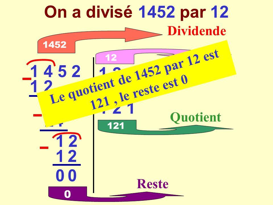 On a divisé 1452 par 12 1 4 5 2 1 2 1 2 1 1 2 2 5 24 12 1 21 2 0 00 0 Dividende Diviseur Quotient Reste Le quotient de 1452 par 12 est 121, le reste e