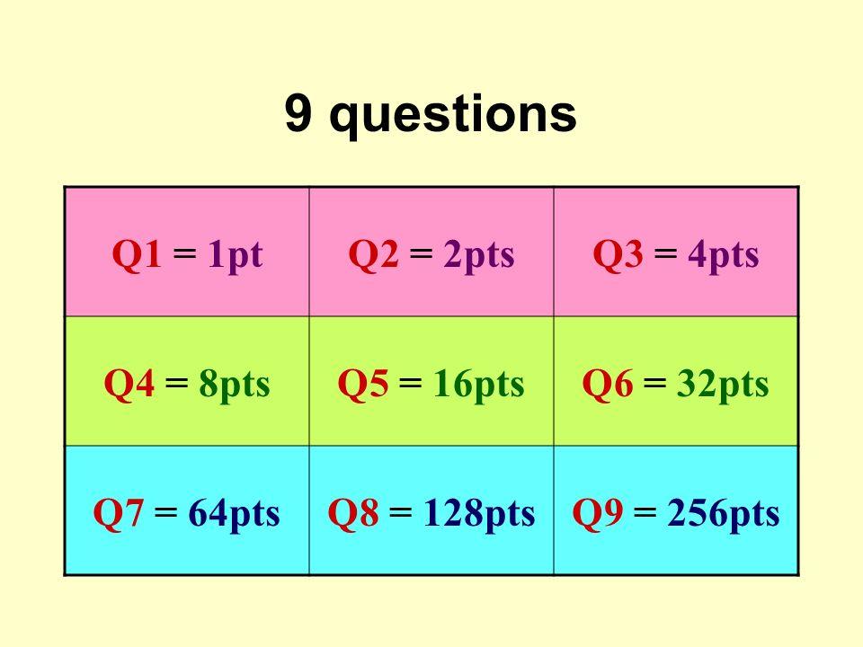 9 questions Q1 = 1ptQ2 = 2ptsQ3 = 4pts Q4 = 8ptsQ5 = 16ptsQ6 = 32pts Q7 = 64ptsQ8 = 128ptsQ9 = 256pts