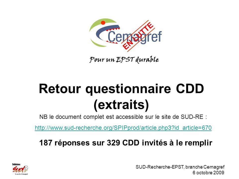 SUD-Recherche-EPST, branche Cemagref 6 octobre 2009 Retour questionnaire CDD (extraits) NB le document complet est accessible sur le site de SUD-RE : http://www.sud-recherche.org/SPIPprod/article.php3 id_article=670 187 réponses sur 329 CDD invités à le remplir