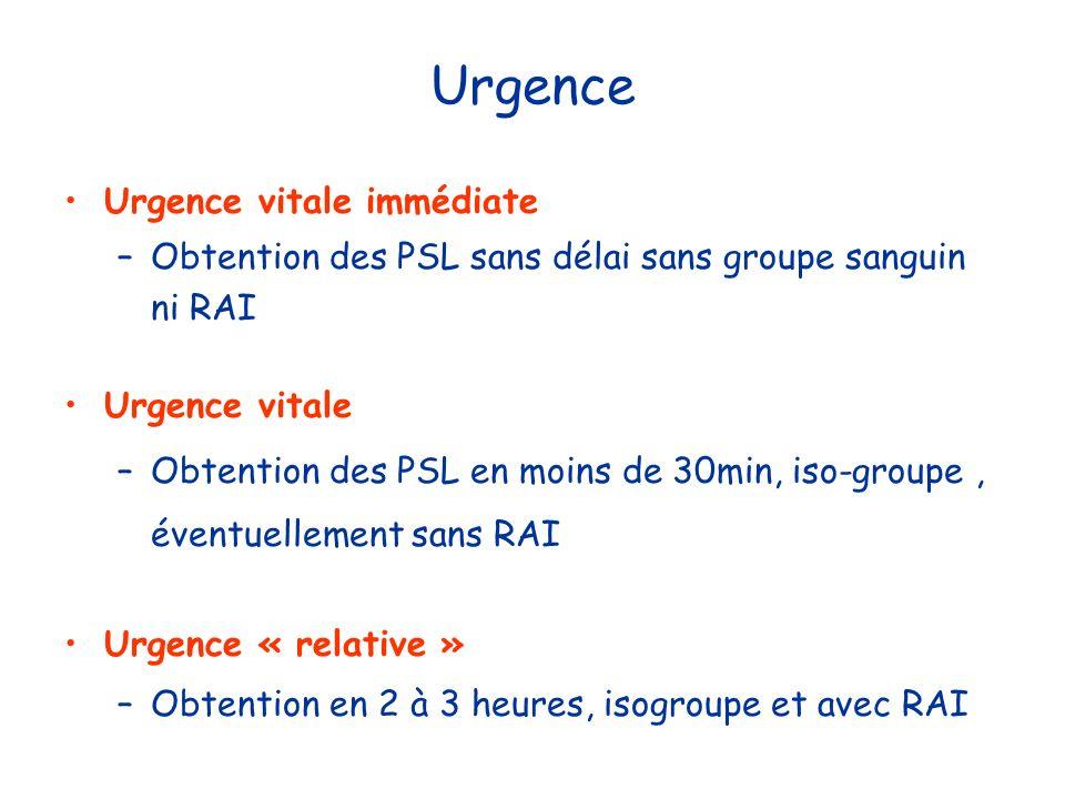 Urgence Urgence vitale immédiate –Obtention des PSL sans délai sans groupe sanguin ni RAI Urgence vitale –Obtention des PSL en moins de 30min, iso-gro