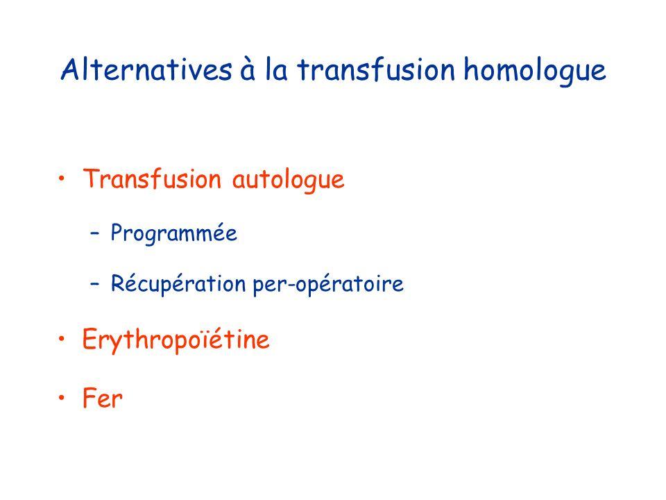 Alternatives à la transfusion homologue Transfusion autologue –Programmée –Récupération per-opératoire Erythropoïétine Fer
