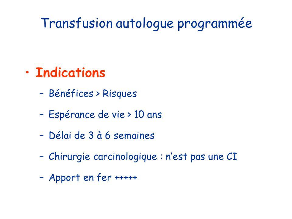Transfusion autologue programmée Indications –Bénéfices > Risques –Espérance de vie > 10 ans –Délai de 3 à 6 semaines –Chirurgie carcinologique : nest