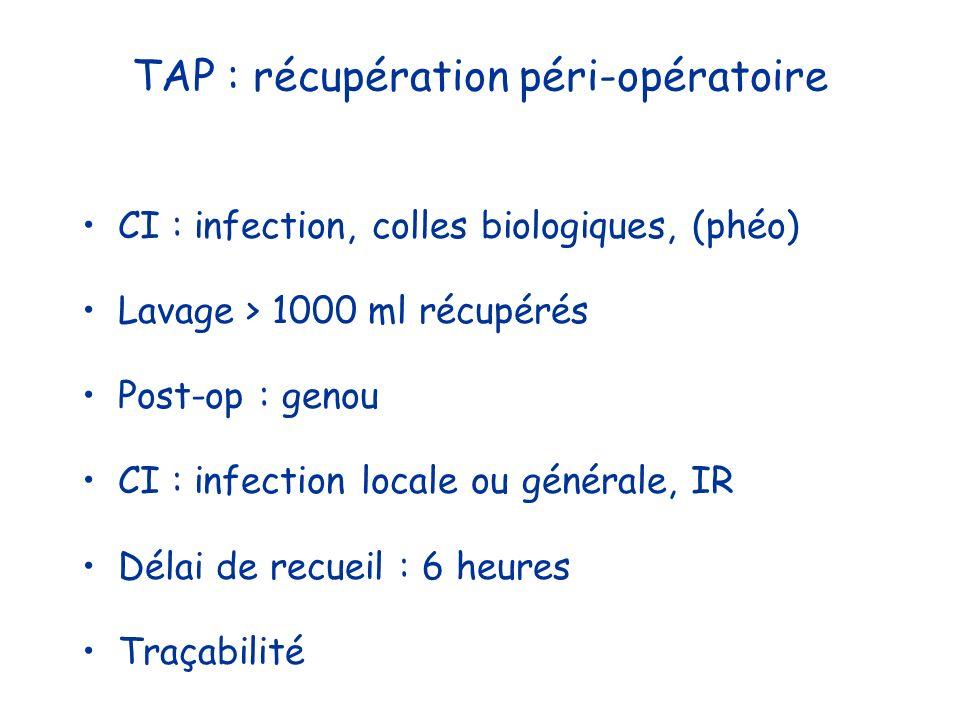 TAP : récupération péri-opératoire CI : infection, colles biologiques, (phéo) Lavage > 1000 ml récupérés Post-op : genou CI : infection locale ou géné