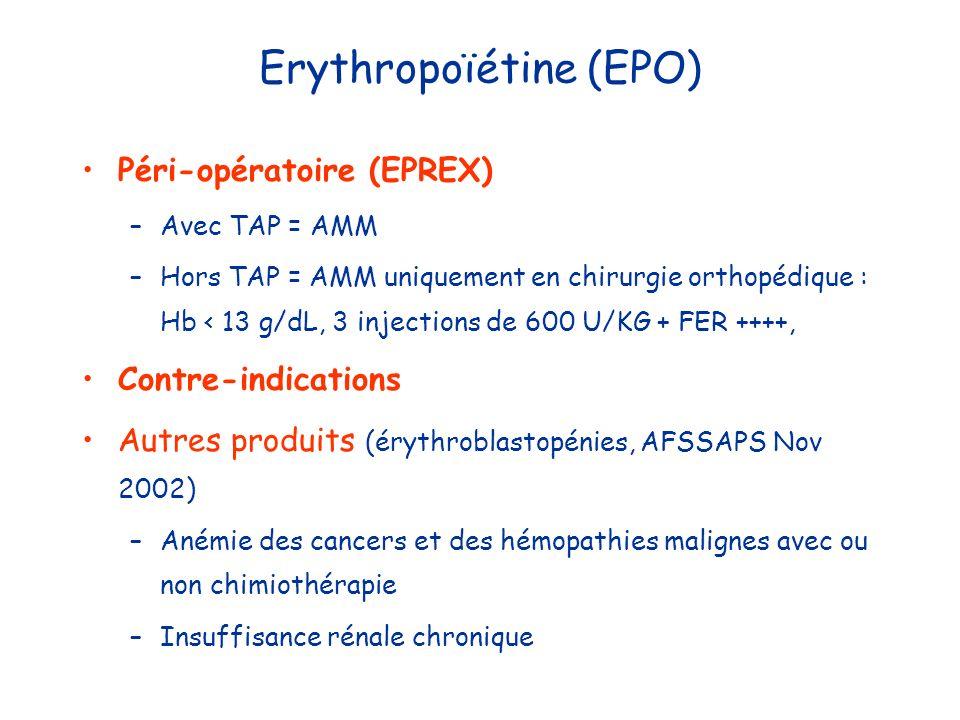 Erythropoïétine (EPO) Péri-opératoire (EPREX) –Avec TAP = AMM –Hors TAP = AMM uniquement en chirurgie orthopédique : Hb < 13 g/dL, 3 injections de 600