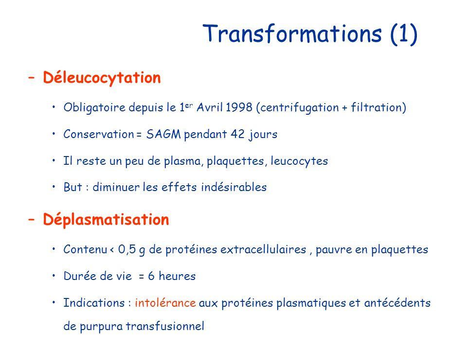 Transformations (1) –Déleucocytation Obligatoire depuis le 1 er Avril 1998 (centrifugation + filtration) Conservation = SAGM pendant 42 jours Il reste