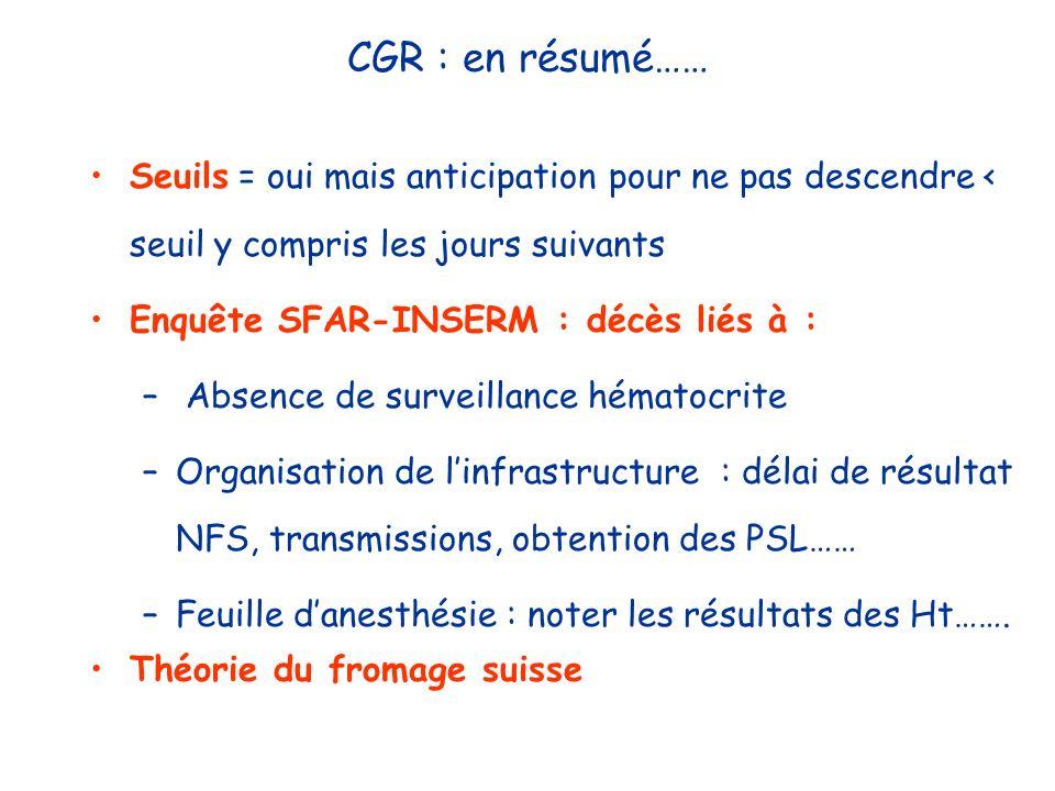 CGR : en résumé…… Seuils = oui mais anticipation pour ne pas descendre < seuil y compris les jours suivants Enquête SFAR-INSERM : décès liés à : – Abs