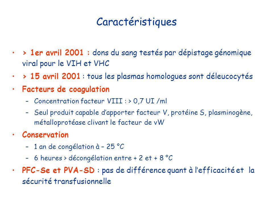 Caractéristiques > 1er avril 2001 : dons du sang testés par dépistage génomique viral pour le VIH et VHC > 15 avril 2001 : tous les plasmas homologues