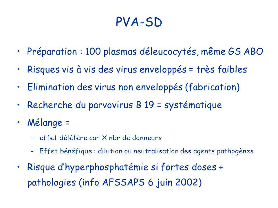 PVA-SD Préparation : 100 plasmas déleucocytés, même GS ABO Risques vis à vis des virus enveloppés = très faibles Elimination des virus non enveloppés