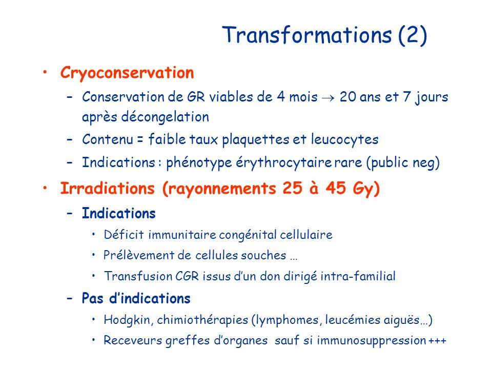 Transformations (2) Cryoconservation –Conservation de GR viables de 4 mois 20 ans et 7 jours après décongelation –Contenu = faible taux plaquettes et