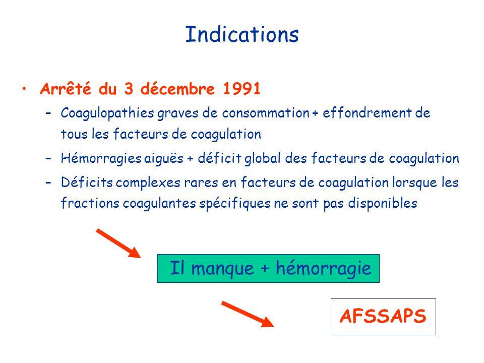 Indications Arrêté du 3 décembre 1991 –Coagulopathies graves de consommation + effondrement de tous les facteurs de coagulation –Hémorragies aiguës +