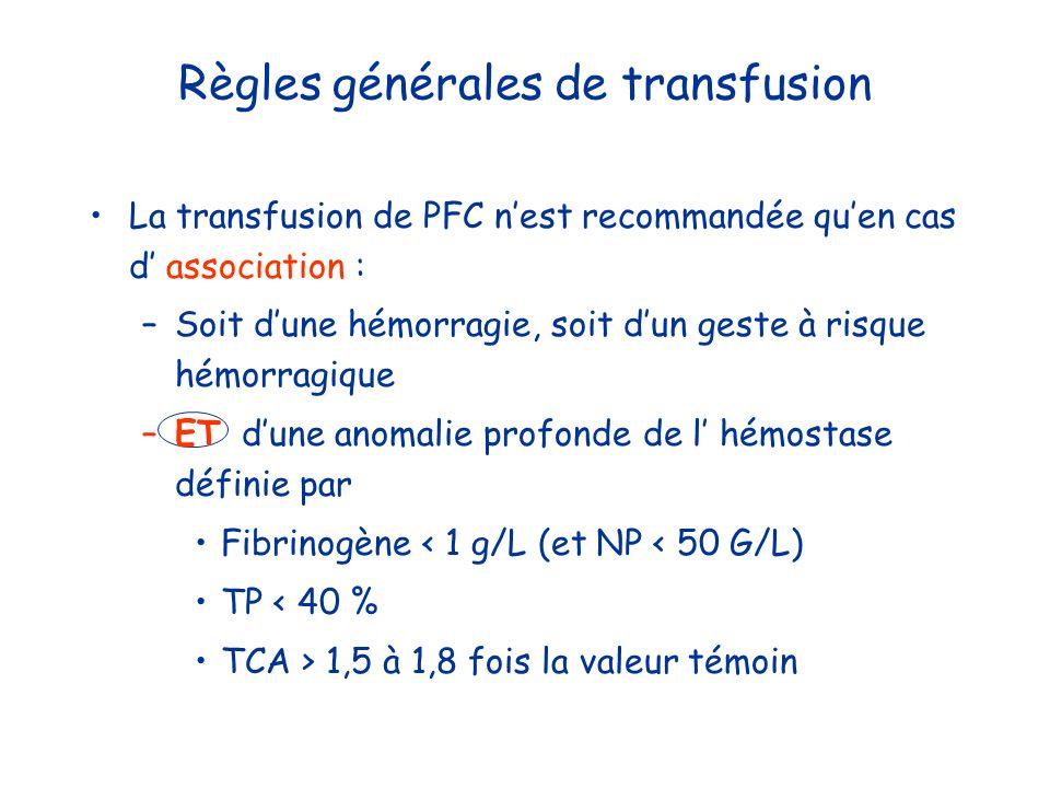 Règles générales de transfusion La transfusion de PFC nest recommandée quen cas d association : –Soit dune hémorragie, soit dun geste à risque hémorra