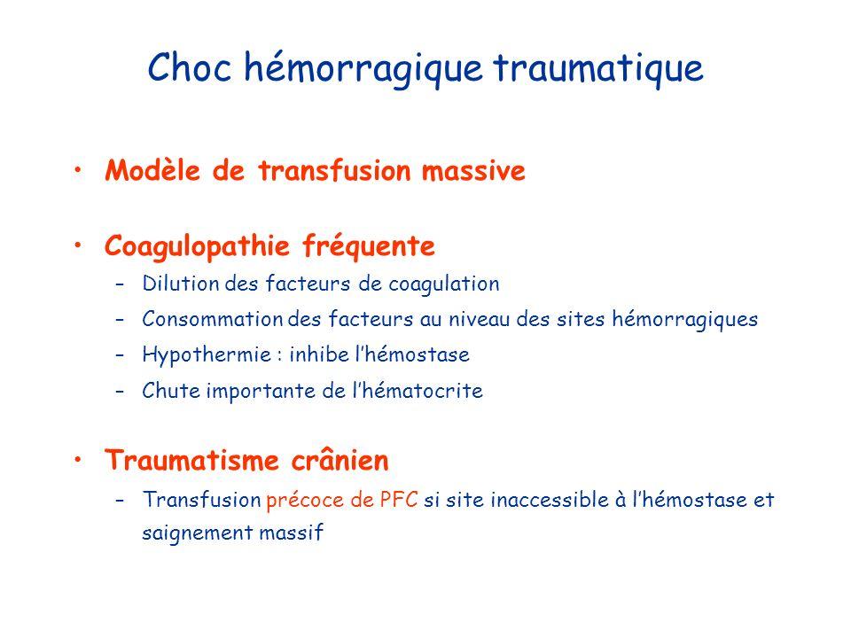Choc hémorragique traumatique Modèle de transfusion massive Coagulopathie fréquente –Dilution des facteurs de coagulation –Consommation des facteurs a