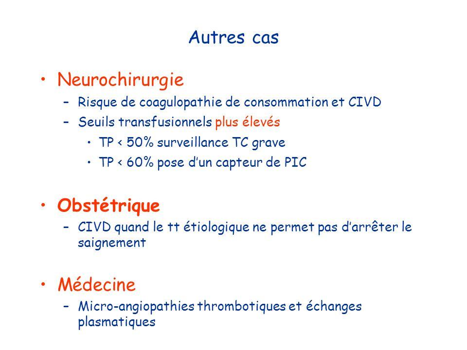 Autres cas Neurochirurgie –Risque de coagulopathie de consommation et CIVD –Seuils transfusionnels plus élevés TP < 50% surveillance TC grave TP < 60%