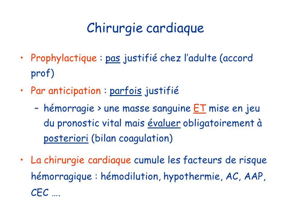 Chirurgie cardiaque Prophylactique : pas justifié chez ladulte (accord prof) Par anticipation : parfois justifié –hémorragie > une masse sanguine ET m