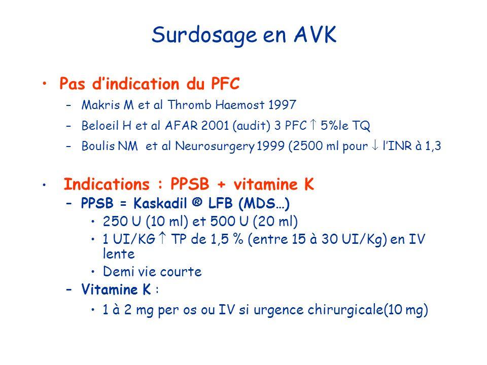 Surdosage en AVK Pas dindication du PFC –Makris M et al Thromb Haemost 1997 –Beloeil H et al AFAR 2001 (audit) 3 PFC 5%le TQ –Boulis NM et al Neurosur