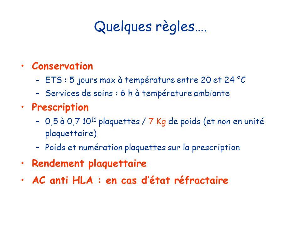 Quelques règles…. Conservation –ETS : 5 jours max à température entre 20 et 24 °C –Services de soins : 6 h à température ambiante Prescription –0,5 à