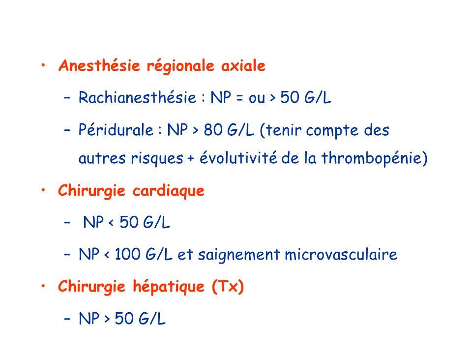Anesthésie régionale axiale –Rachianesthésie : NP = ou > 50 G/L –Péridurale : NP > 80 G/L (tenir compte des autres risques + évolutivité de la thrombo