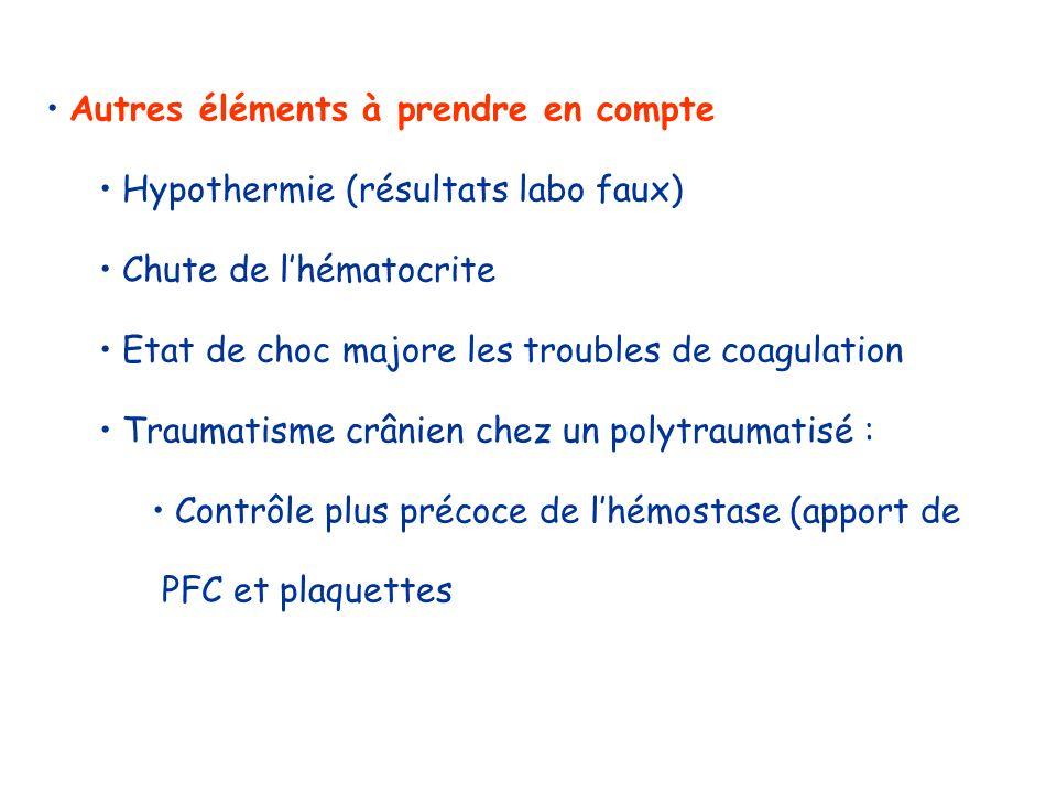 Autres éléments à prendre en compte Hypothermie (résultats labo faux) Chute de lhématocrite Etat de choc majore les troubles de coagulation Traumatism