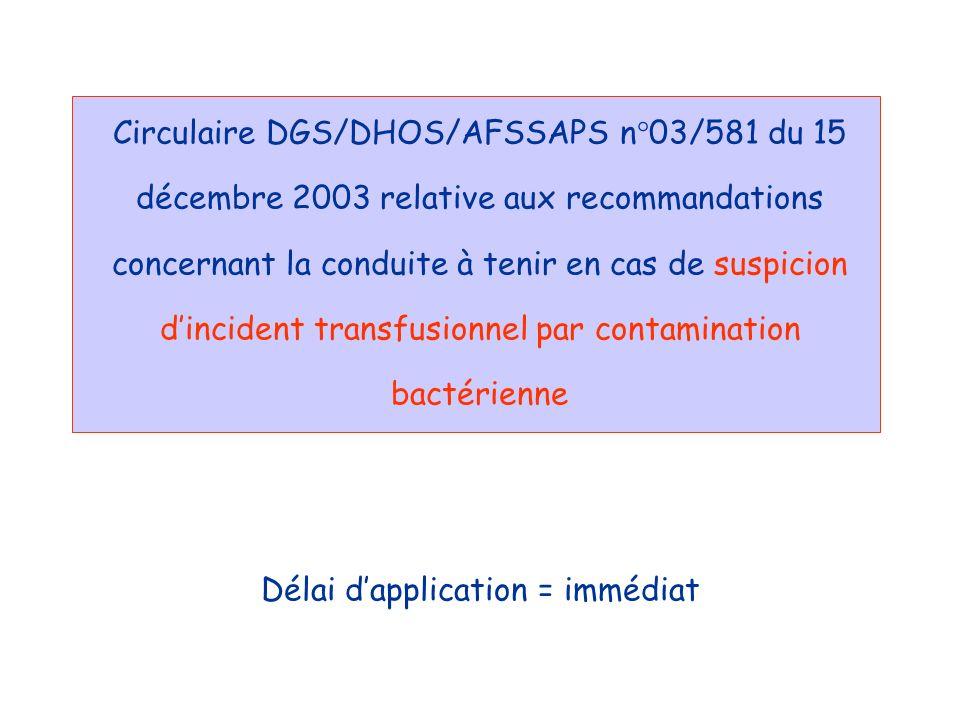 Circulaire DGS/DHOS/AFSSAPS n°03/581 du 15 décembre 2003 relative aux recommandations concernant la conduite à tenir en cas de suspicion dincident tra