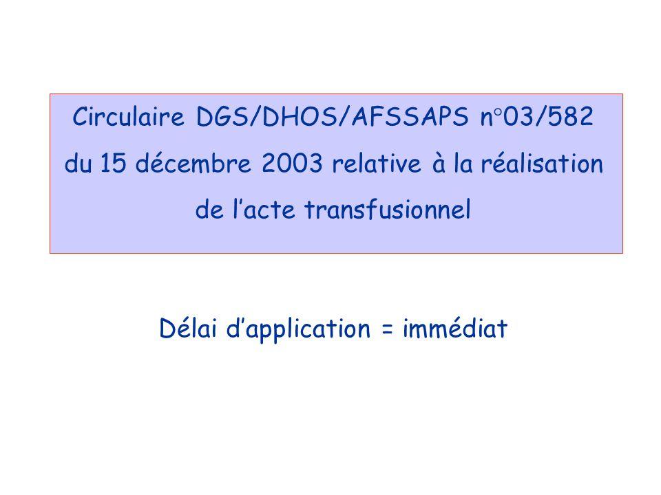 Circulaire DGS/DHOS/AFSSAPS n°03/582 du 15 décembre 2003 relative à la réalisation de lacte transfusionnel Délai dapplication = immédiat