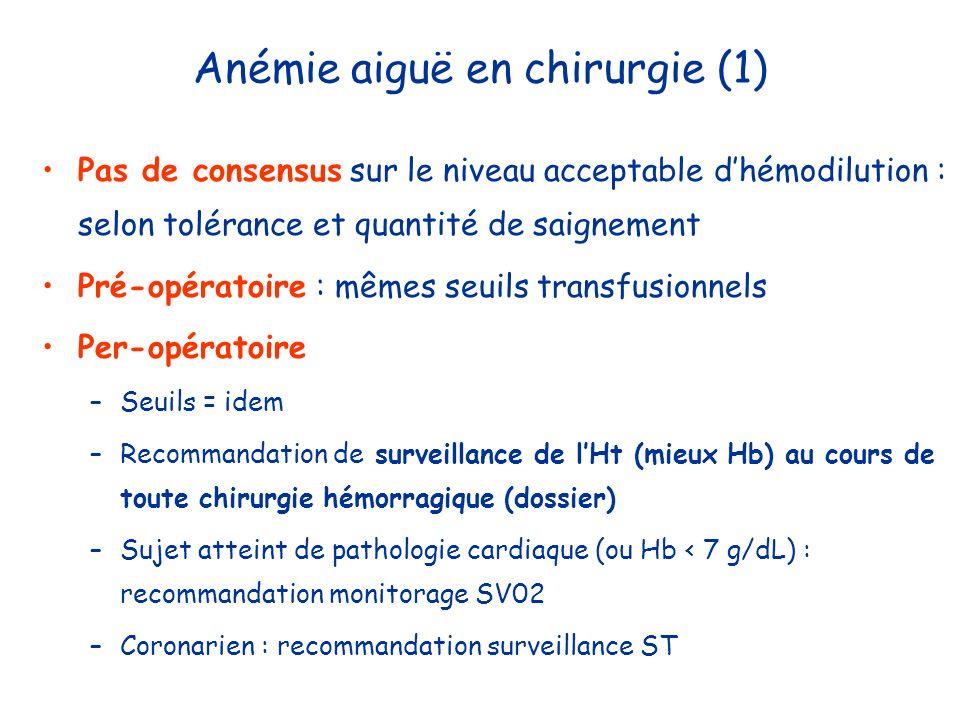 Anémie aiguë en chirurgie (1) Pas de consensus sur le niveau acceptable dhémodilution : selon tolérance et quantité de saignement Pré-opératoire : mêm