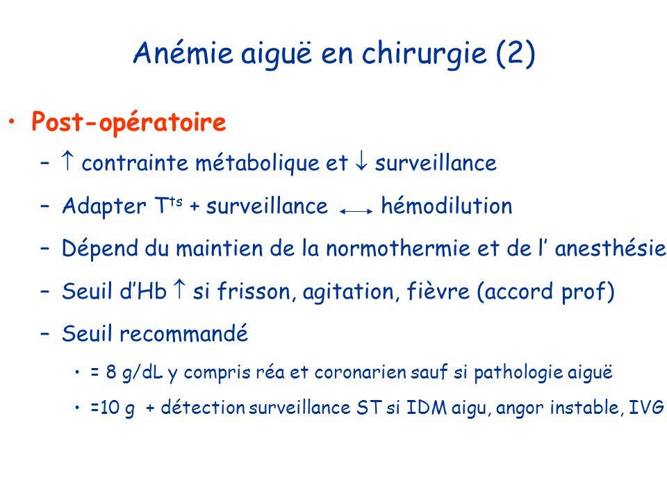 Anémie aiguë en chirurgie (2) Post-opératoire – contrainte métabolique et surveillance –Adapter T ts + surveillance hémodilution –Dépend du maintien d