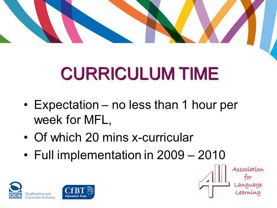 CURRICULUM TIME Expectation – no less than 1 hour per week for MFL, Of which 20 mins x-curricular Full implementation in 2009 – 2010
