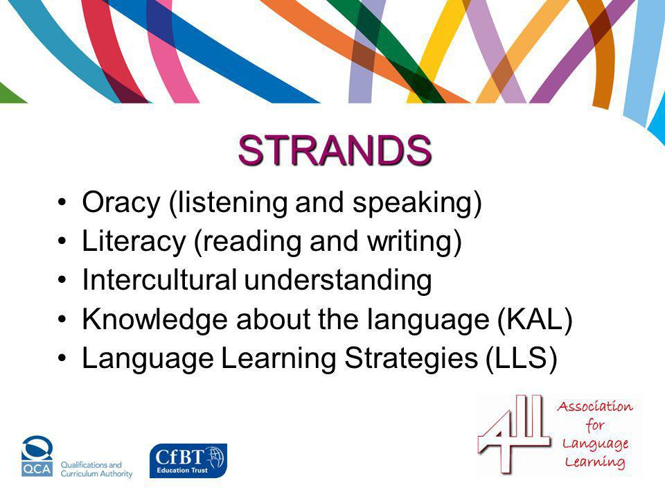 STRANDS Oracy (listening and speaking) Literacy (reading and writing) Intercultural understanding Knowledge about the language (KAL) Language Learning