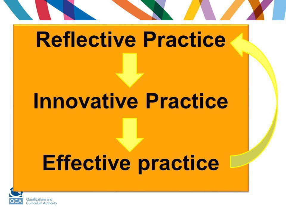 Reflective Practice Innovative Practice Effective practice Reflective Practice Innovative Practice Effective practice