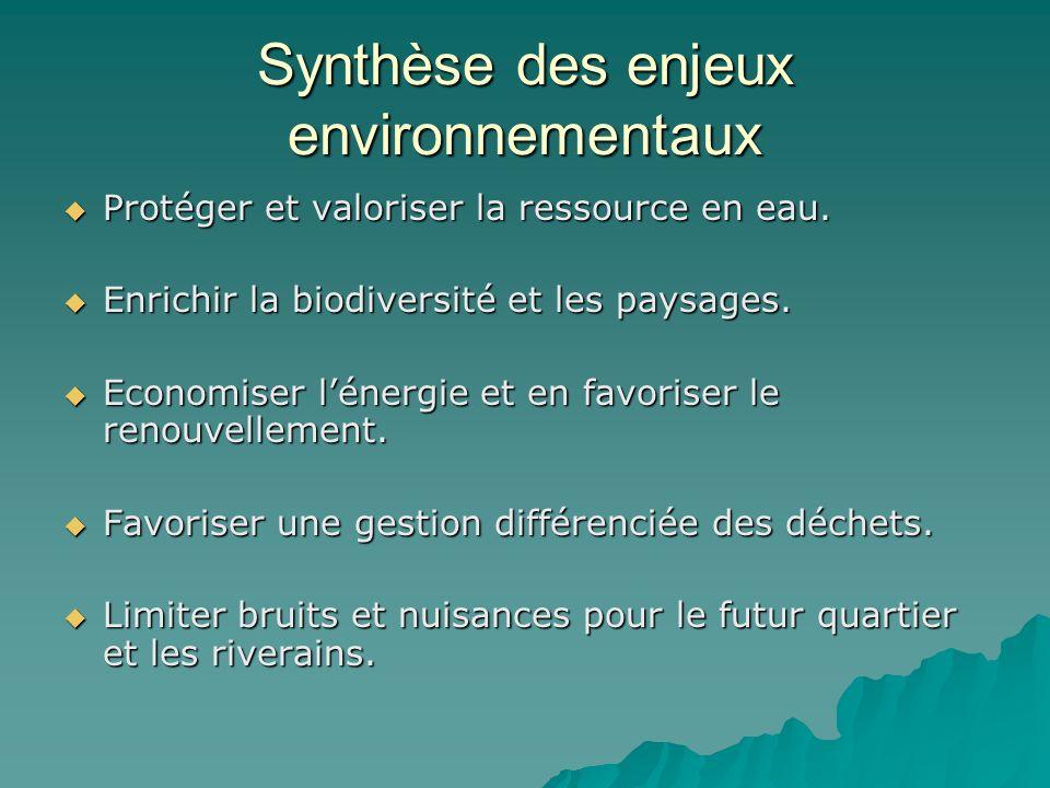 Synthèse des enjeux environnementaux Protéger et valoriser la ressource en eau. Protéger et valoriser la ressource en eau. Enrichir la biodiversité et