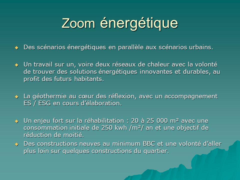 Zoom énergétique Des scénarios énergétiques en parallèle aux scénarios urbains. Des scénarios énergétiques en parallèle aux scénarios urbains. Un trav