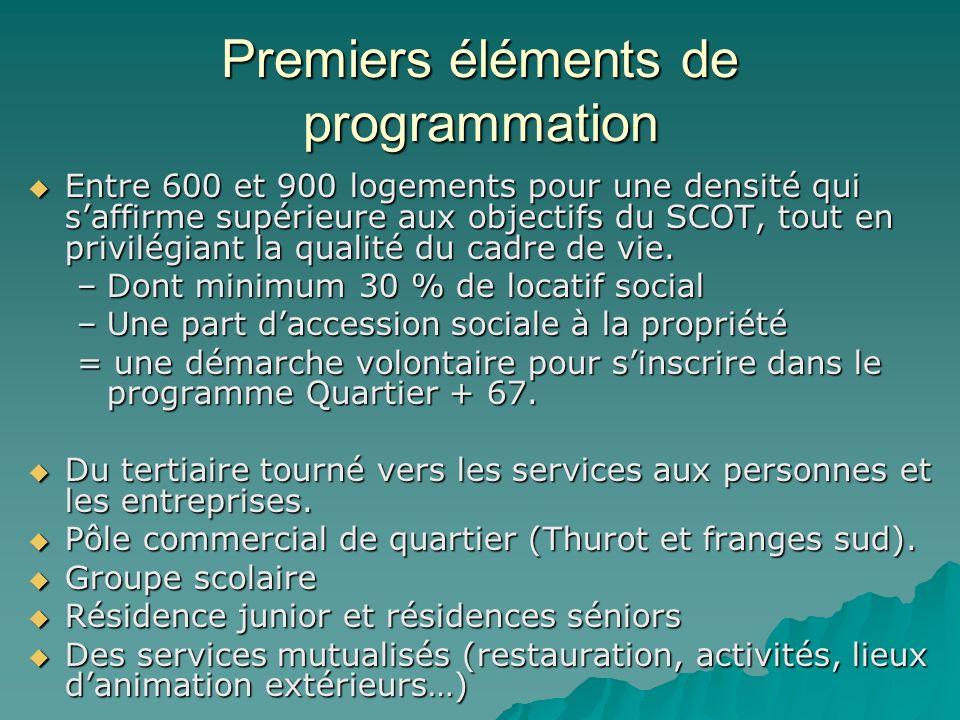 Premiers éléments de programmation Entre 600 et 900 logements pour une densité qui saffirme supérieure aux objectifs du SCOT, tout en privilégiant la
