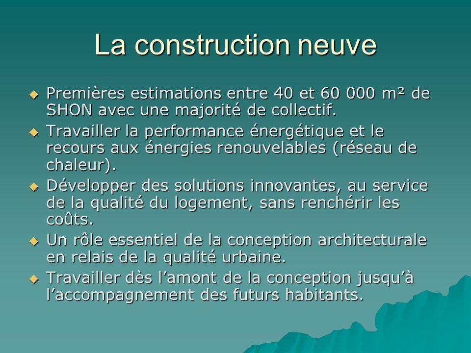 La construction neuve Premières estimations entre 40 et 60 000 m² de SHON avec une majorité de collectif. Premières estimations entre 40 et 60 000 m²