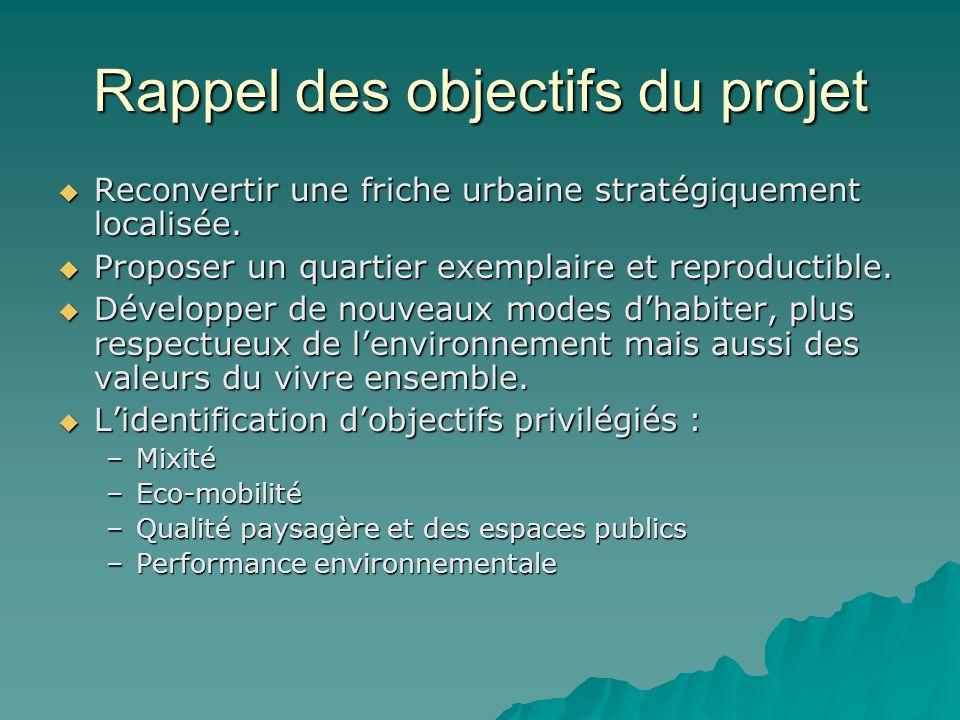 Rappel des objectifs du projet Reconvertir une friche urbaine stratégiquement localisée. Reconvertir une friche urbaine stratégiquement localisée. Pro