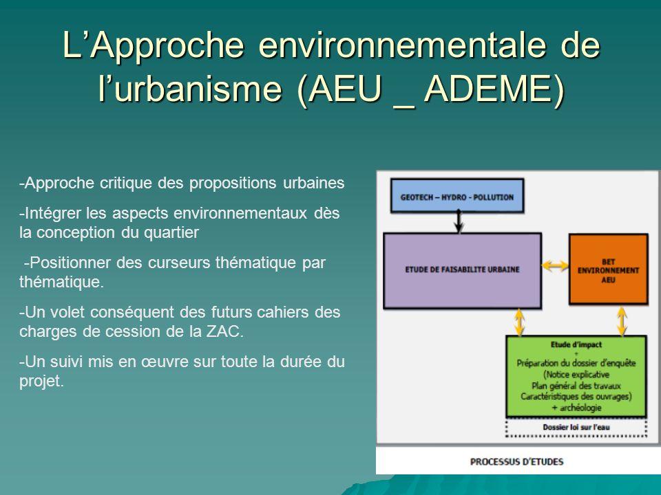 LApproche environnementale de lurbanisme (AEU _ ADEME) -Approche critique des propositions urbaines -Intégrer les aspects environnementaux dès la conc