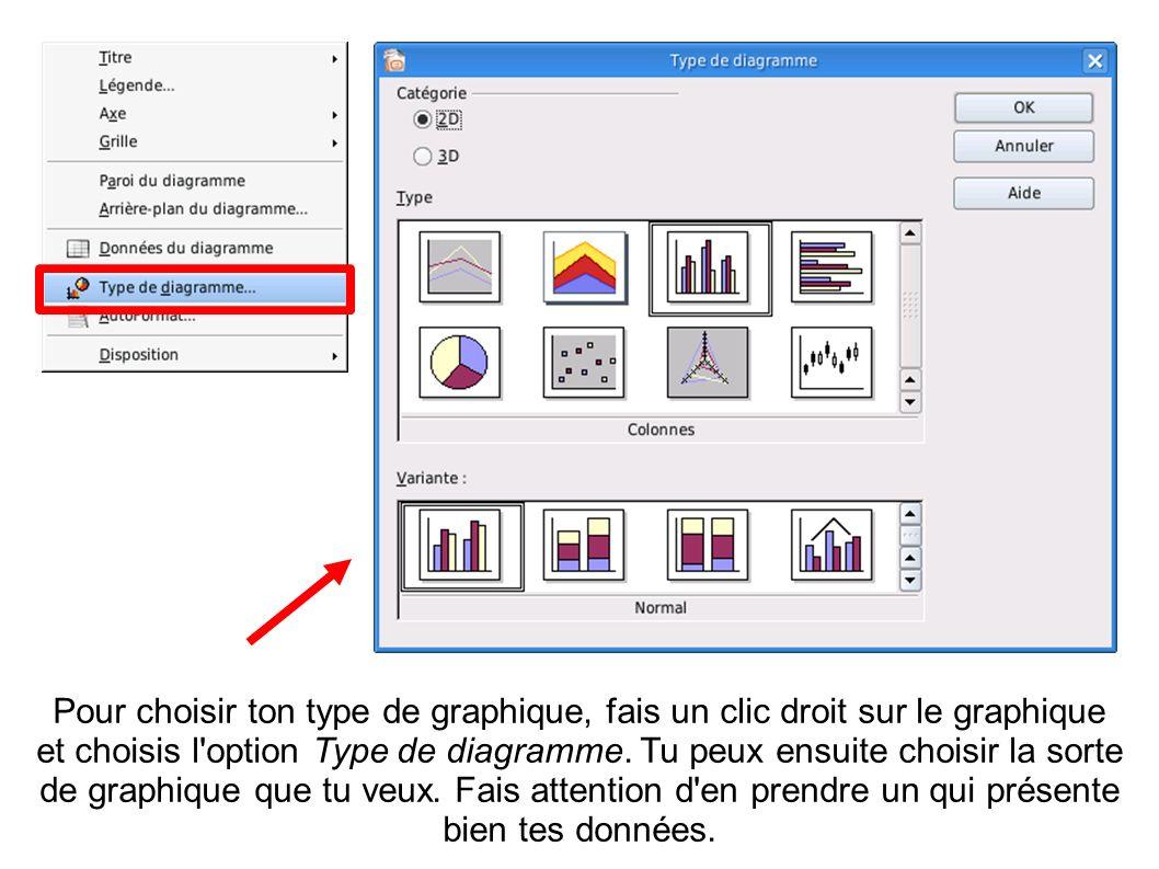 Pour choisir ton type de graphique, fais un clic droit sur le graphique et choisis l option Type de diagramme.