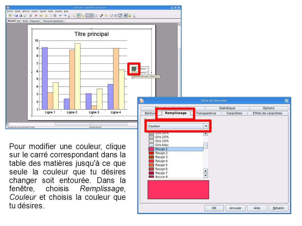 Pour modifier une couleur, clique sur le carré correspondant dans la table des matières jusqu à ce que seule la couleur que tu désires changer soit entourée.