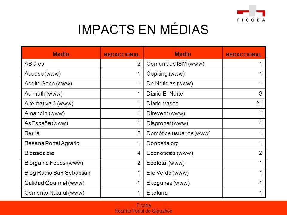 Ficoba Recinto Ferial de Gipuzkoa IMPACTS EN MÉDIAS Medio REDACCIONAL Medio REDACCIONAL ABC.es2Comunidad ISM (www)1 Acceso (www)1Copiting (www)1 Aceit